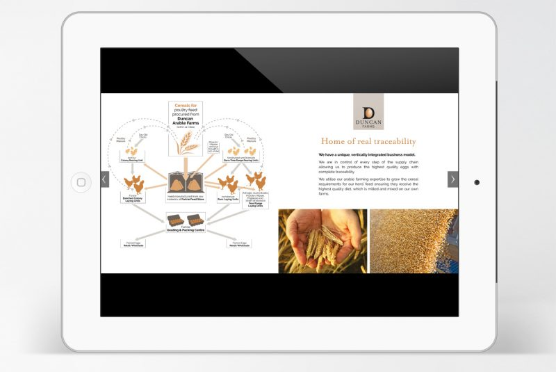Duncan Farms – in print and on iPad